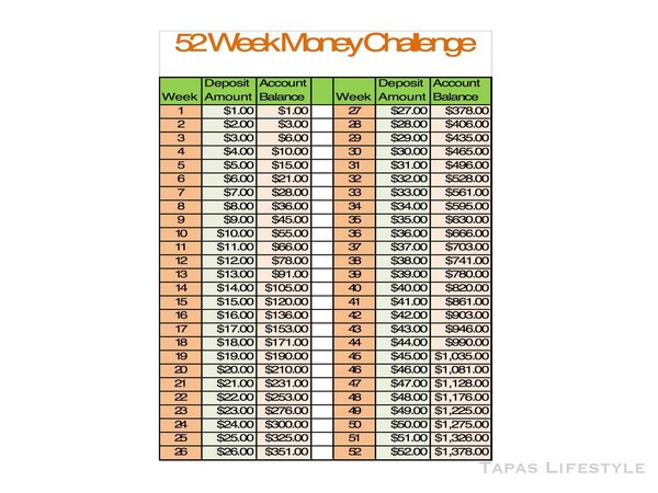 52 week savings plan spreadsheet south africa