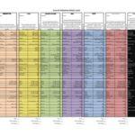 Crossfit Programming Spreadsheet Exel