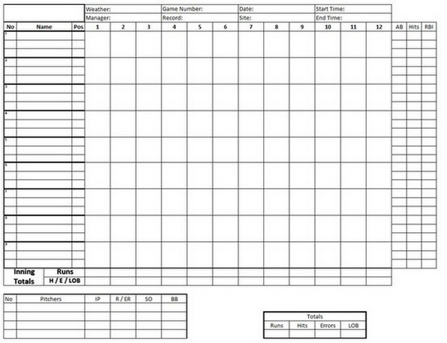 Baseball Score Sheet Template. Printable-Baseball-Score-Sheet