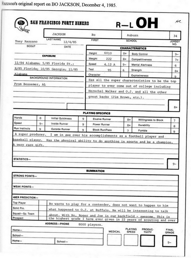 baseball stats sheet template