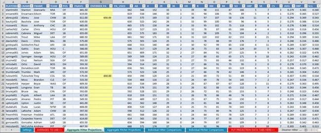 baseball stats sheet