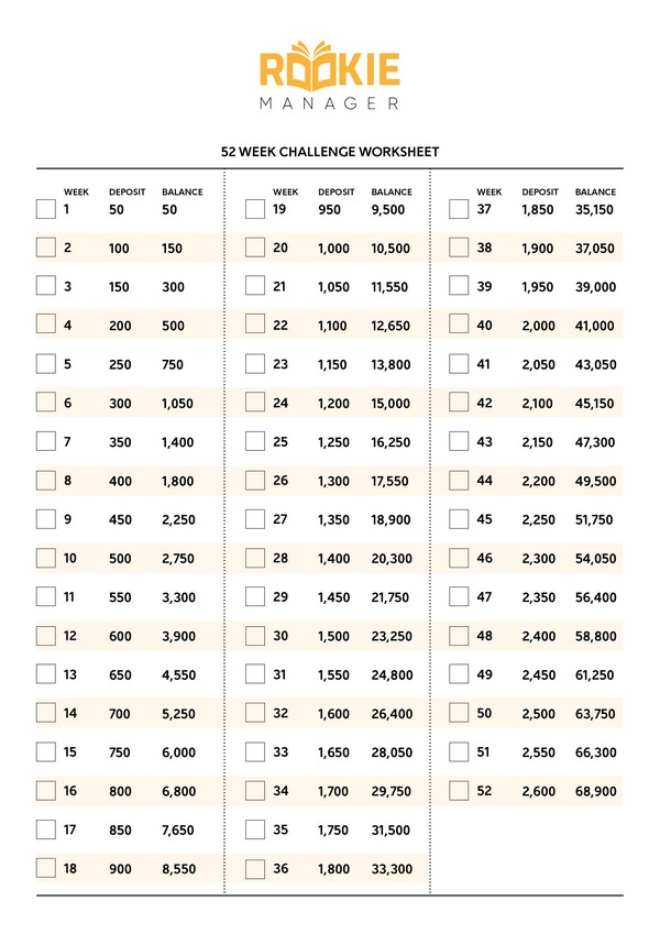 financial savings plan spreadsheet