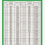 weekly savings plan spreadsheet