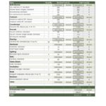 Bathroom Remodel Labor Cost Calculator