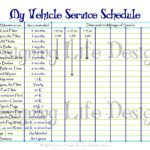 Car Maintenance Mileage Checklist