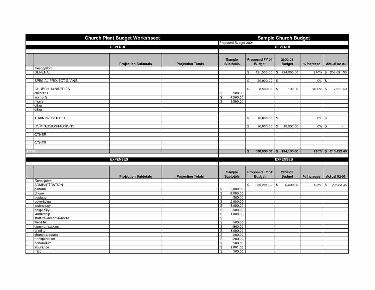 Church Budget Spreadsheet Excel