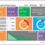 Credit Card Debt Worksheets