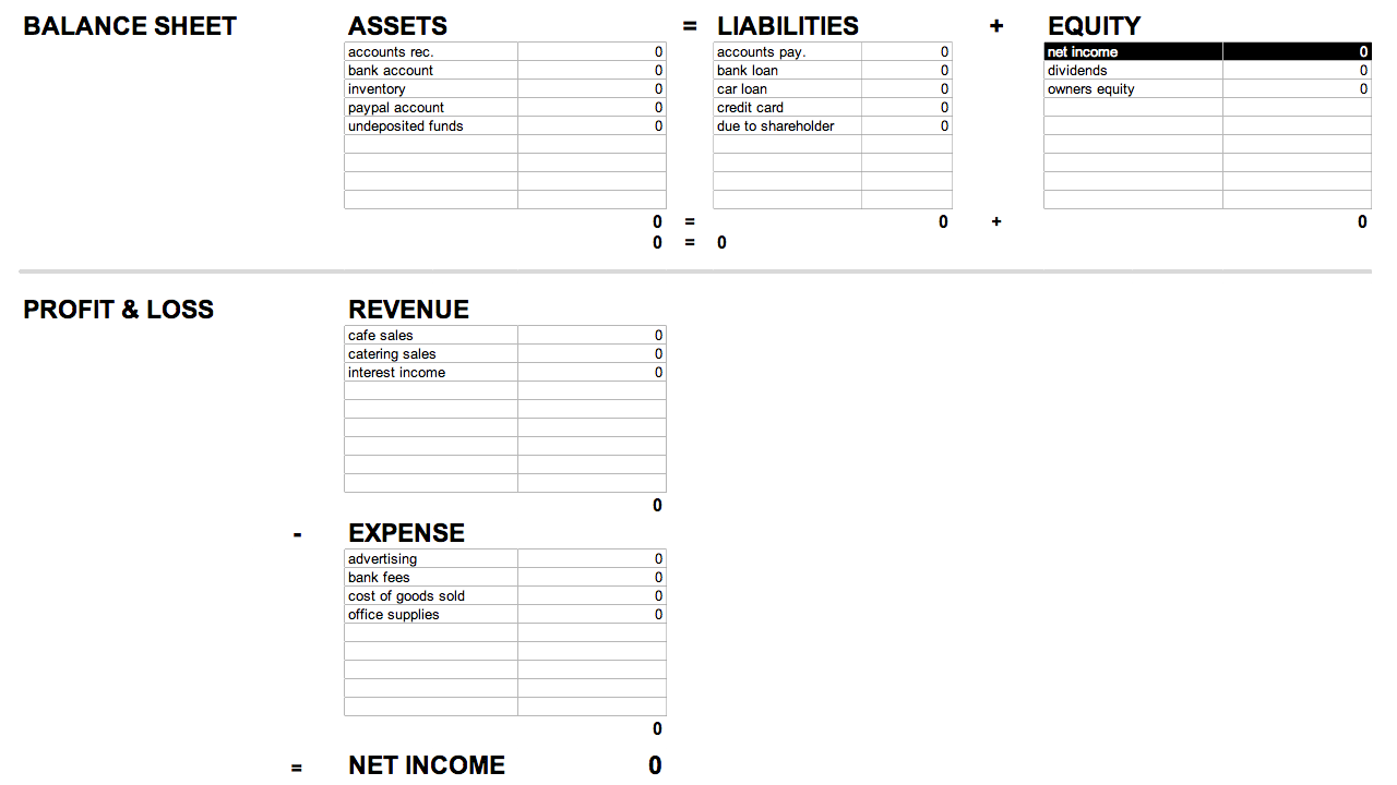 Declaration Of Assets And Liabilities Form