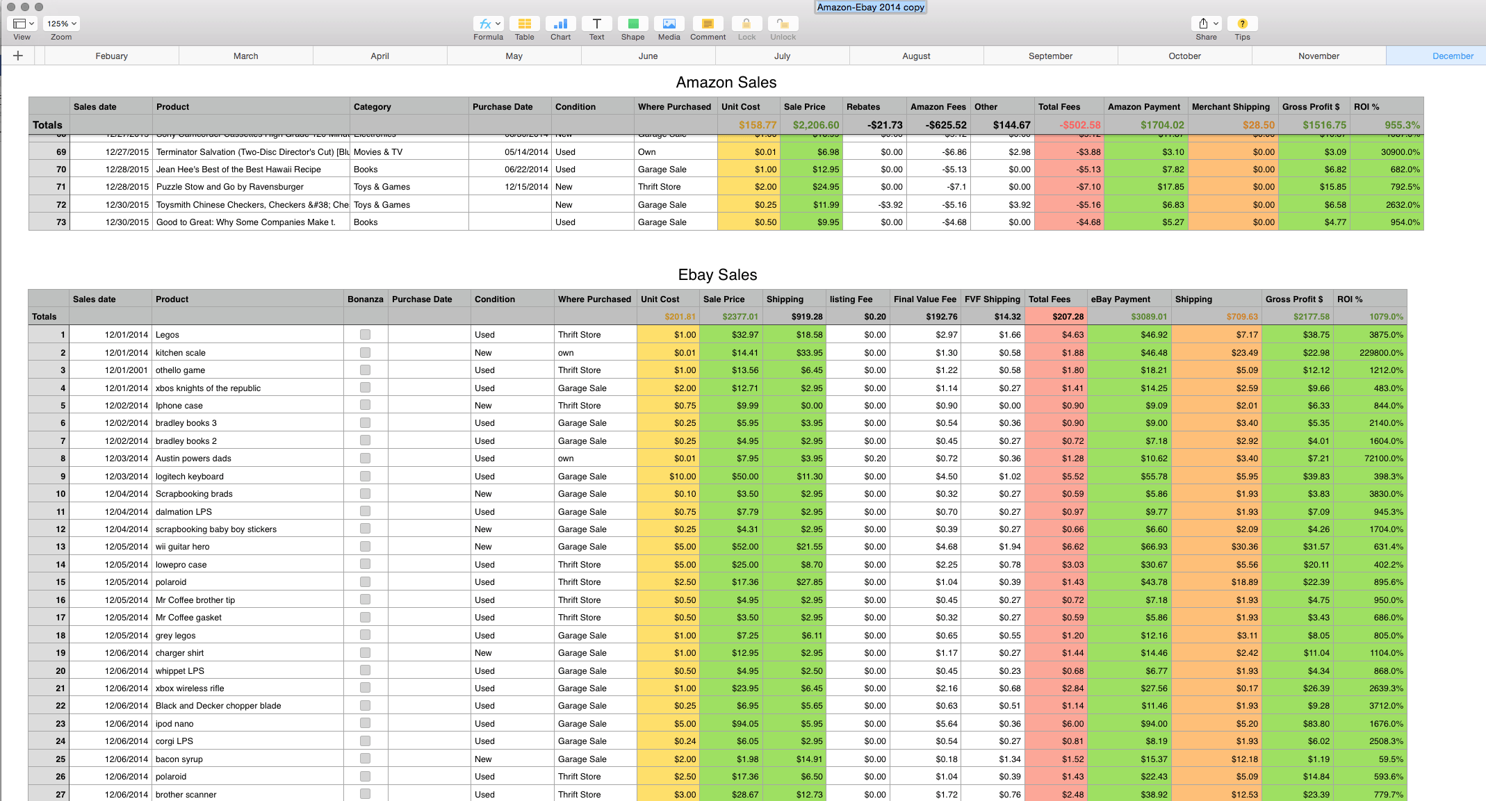 Downtime Tracking