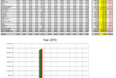 Personal Income And Expenses Spreadsheet