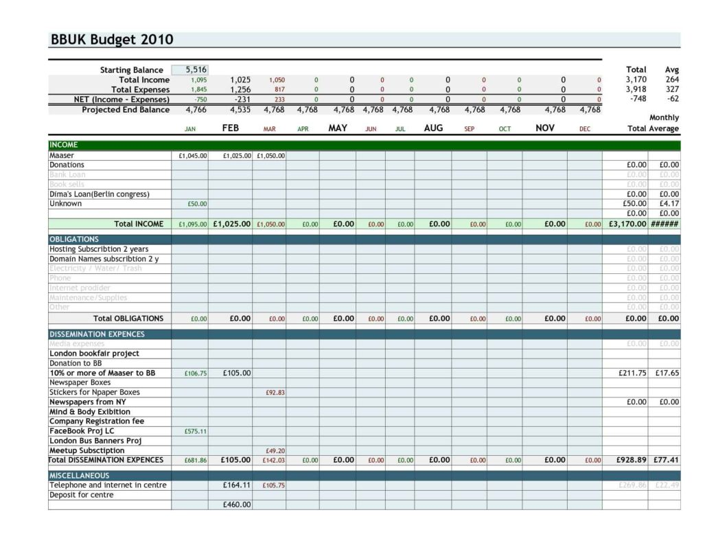 Free Church Budget Spreadsheet