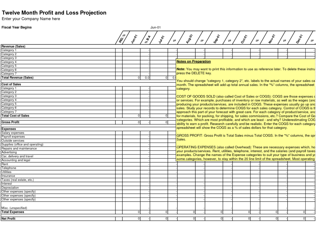 Limited Company Accounts Excel Template