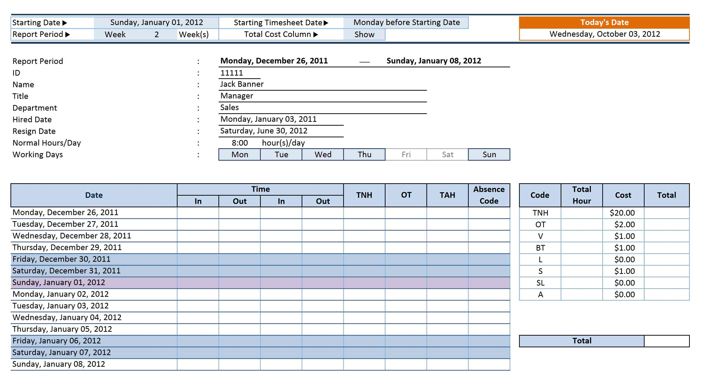 Grant Application Tracking Spreadsheet