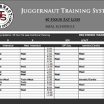 Juggernaut Method Spreadsheet Template