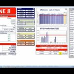 Machine Downtime Tracking Template
