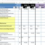 Nist 800 53 Controls Spreadsheet