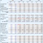 Retirement Savings Withdrawal Spreadsheet