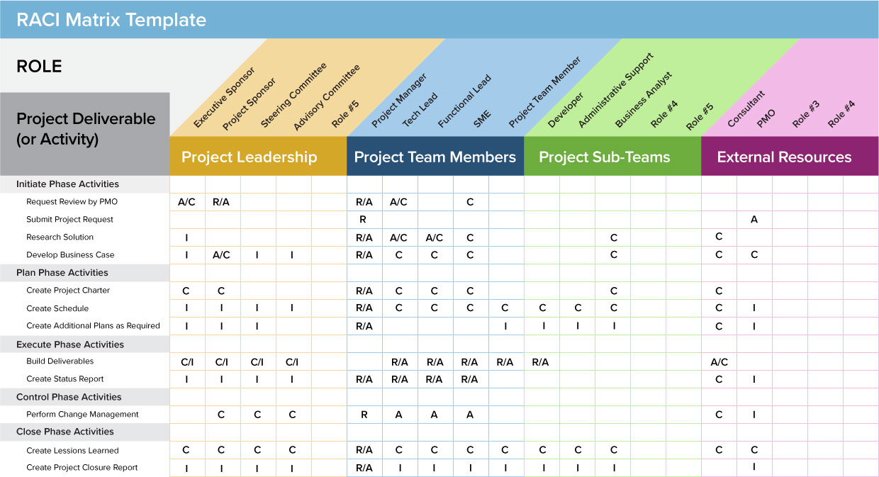 Scrum Capacity Planning Spreadsheet