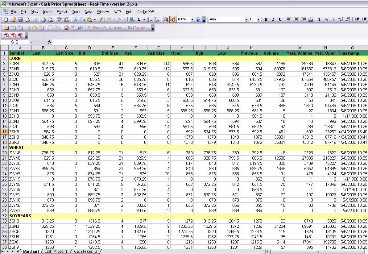 Tracking Business Expenses Spreadsheet and Trucking Dispatch Spreadsheet