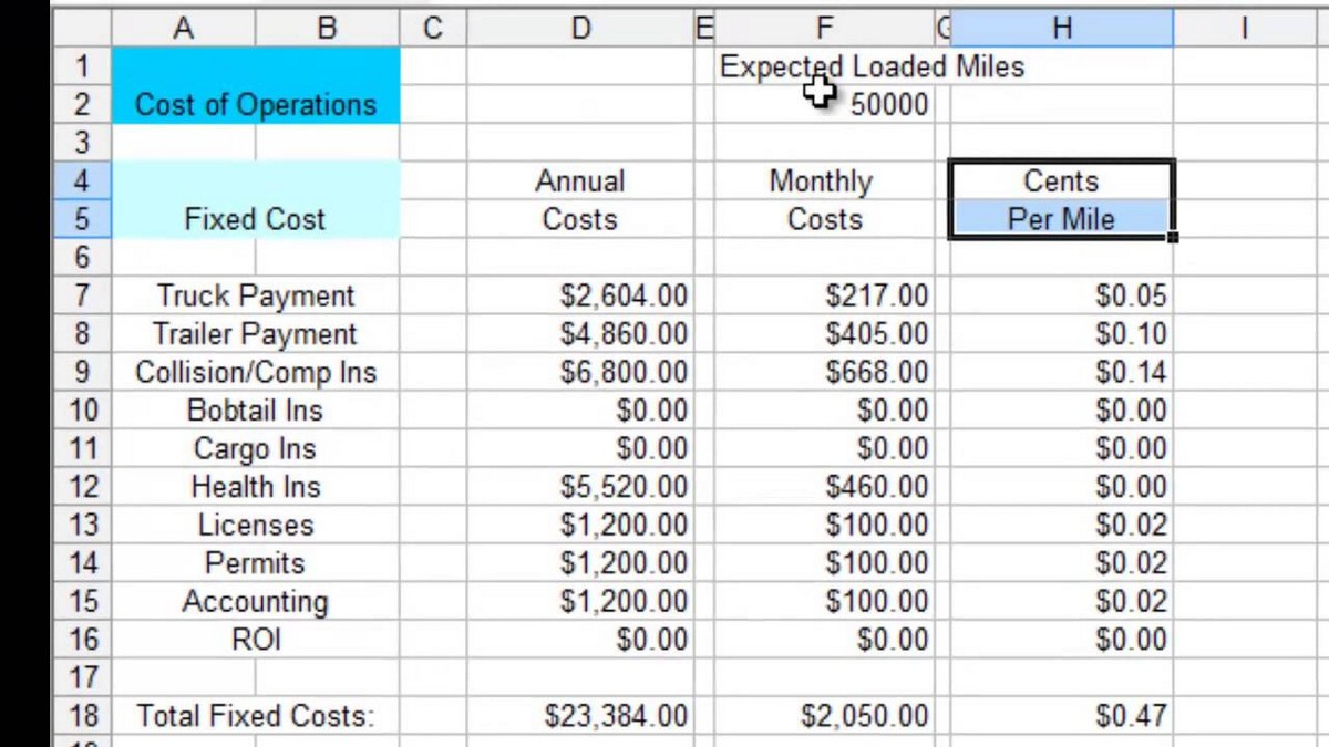 Trucking Cost Per Mile Spreadsheet