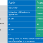 Windows Azure Pricing Spreadsheet