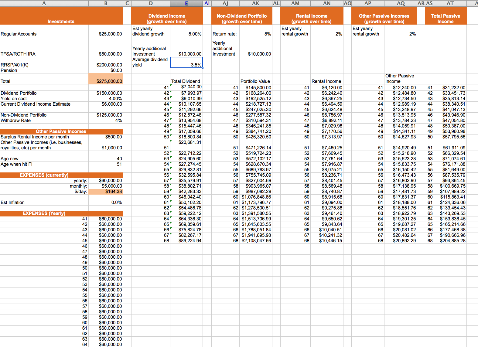 best retirement calculator spreadsheet