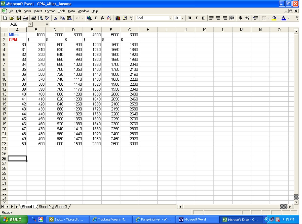 cost per mile calculator excel