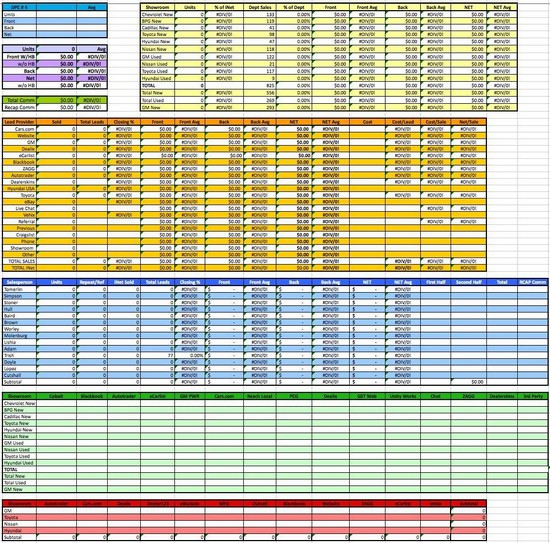 grant tracking spreadsheet sample
