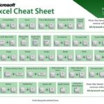 how to create a master spreadsheet in excel 2010