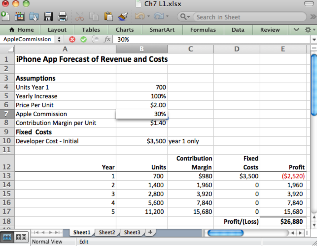 personal expense excel