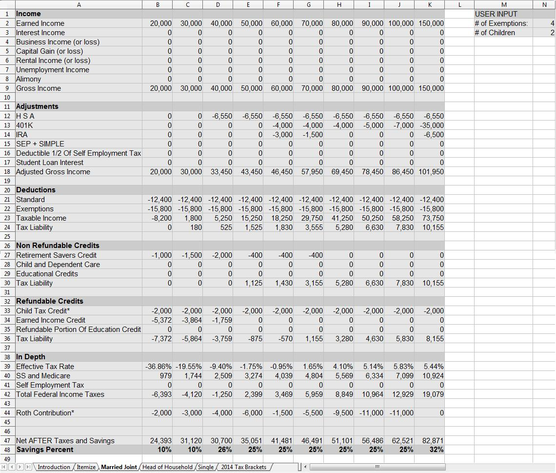 retirement savings calculator spreadsheet