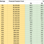 simple retirement calculator spreadsheet