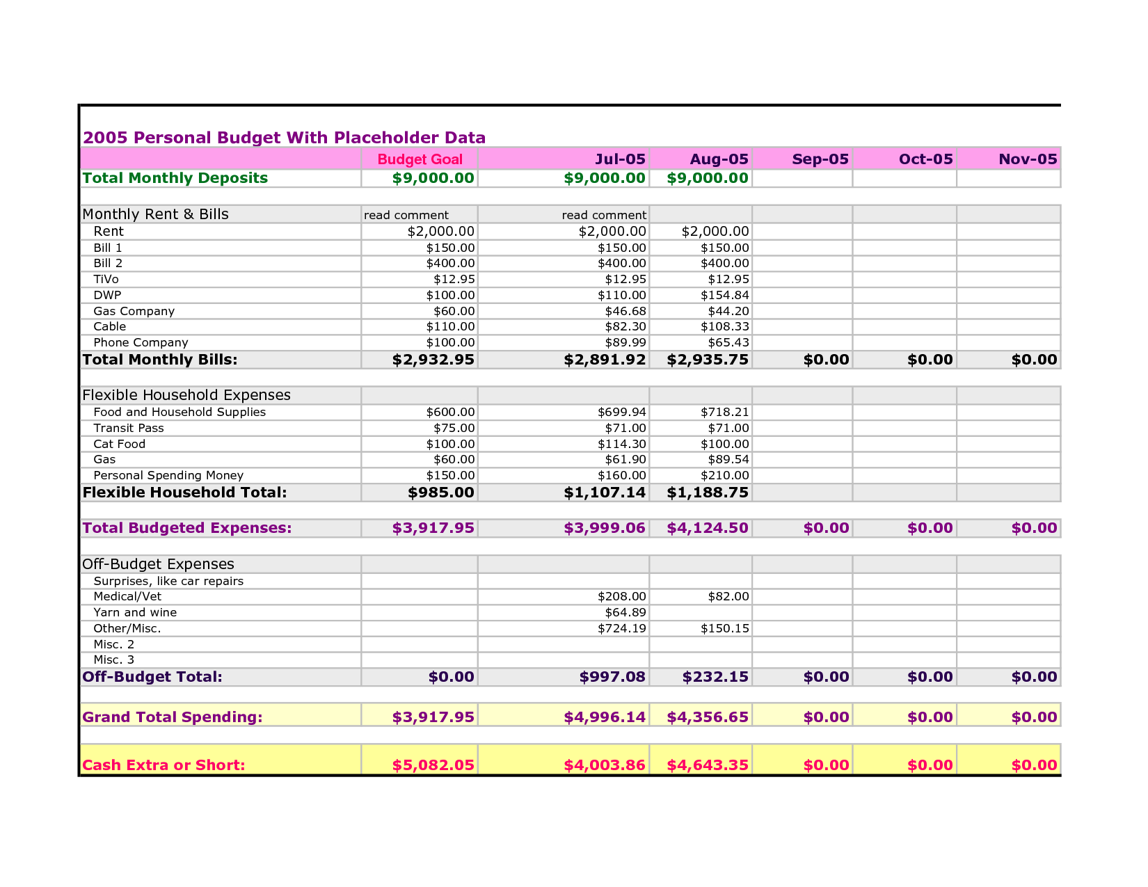 spending plan worksheet excel