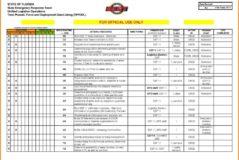 Beverage Inventory Spreadsheet