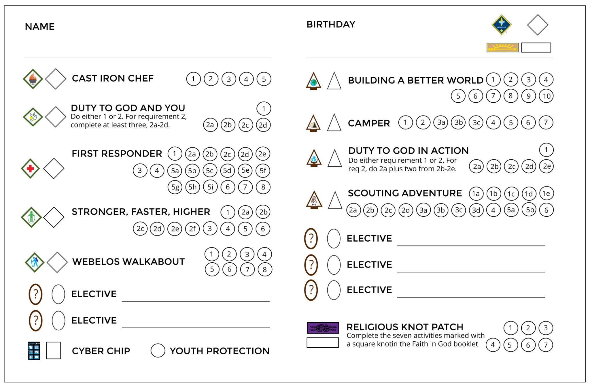 Bear Cub Scout Tracking Sheet