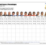 Biggest Loser Contest Excel Spreadsheet