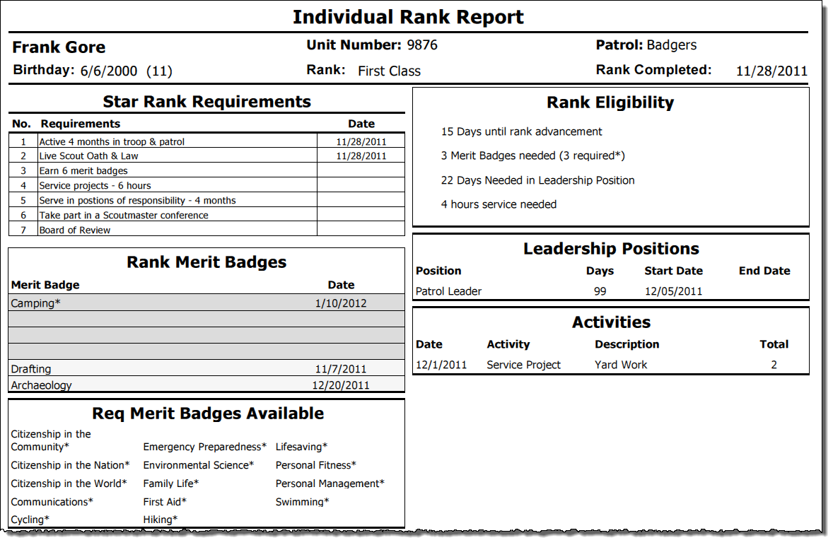 Boy Scout Merit Badge Tracking Chart