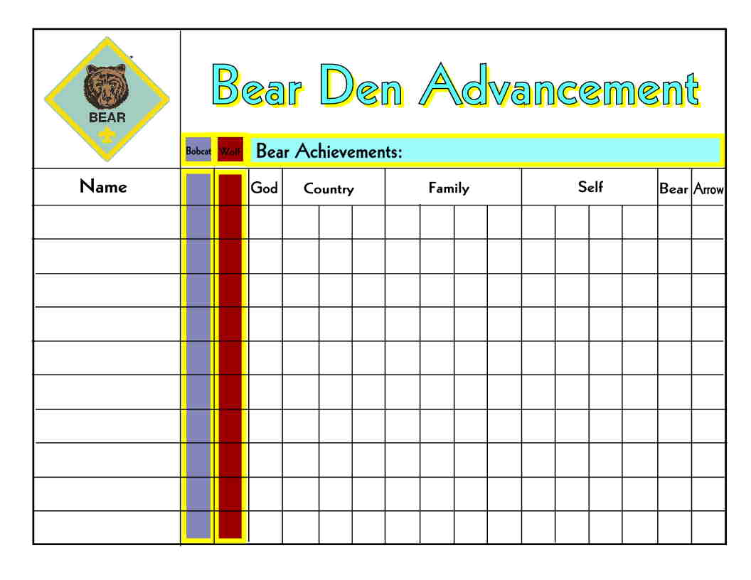 Boy Scout Tracking Chart