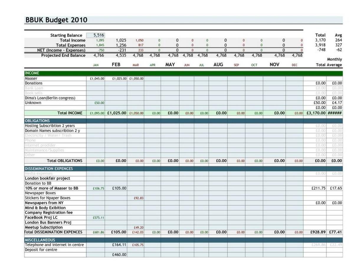 Budget Worksheet Excel
