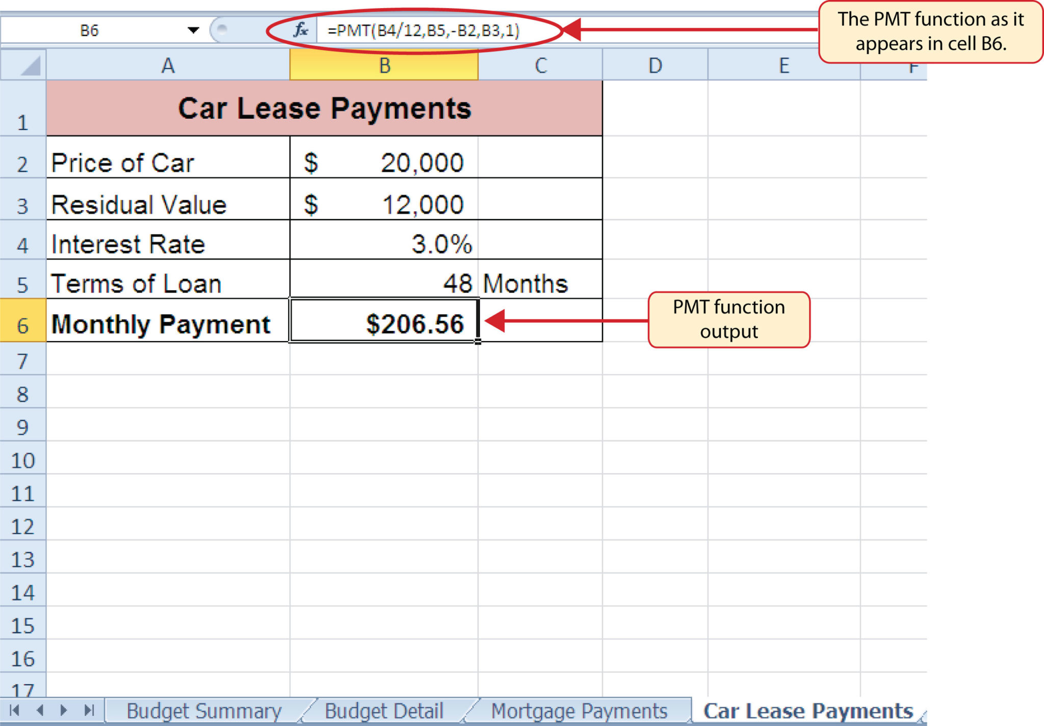 Car Lease Calculator Excel Spreadsheet