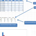 Collaborate On Excel Spreadsheets Online And Microsoft Excel Spreadsheets Templates