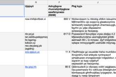 Data Analysis Google Spreadsheet