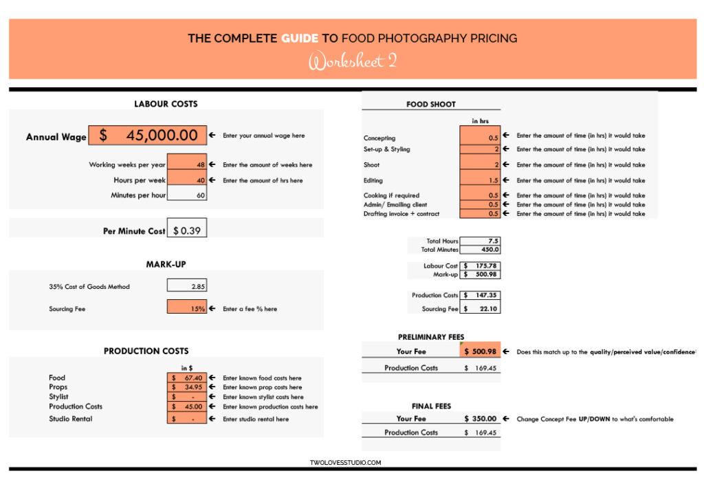 Dog Food Calculator Cost