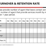 Employee Turnover Analysis Template