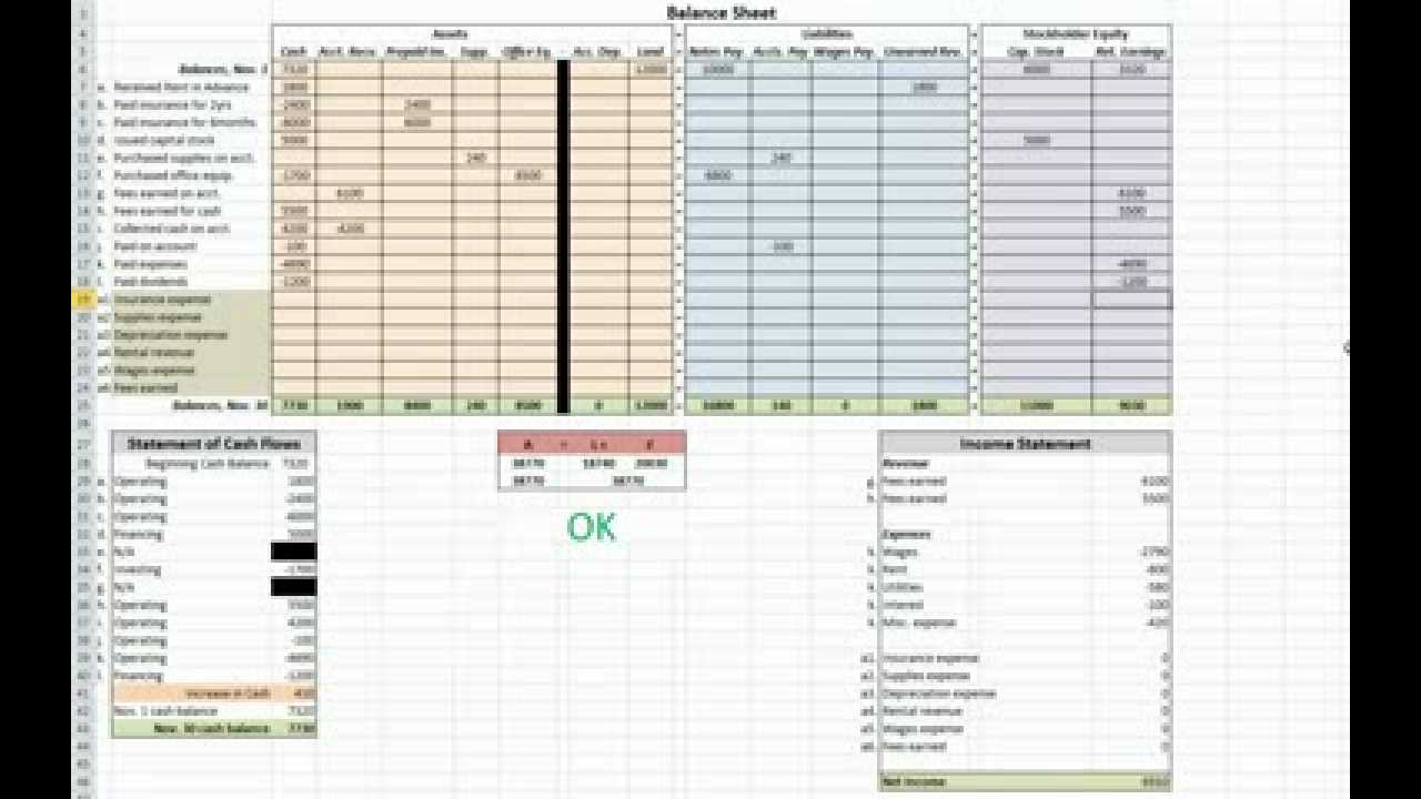Examples Of Bookkeeping