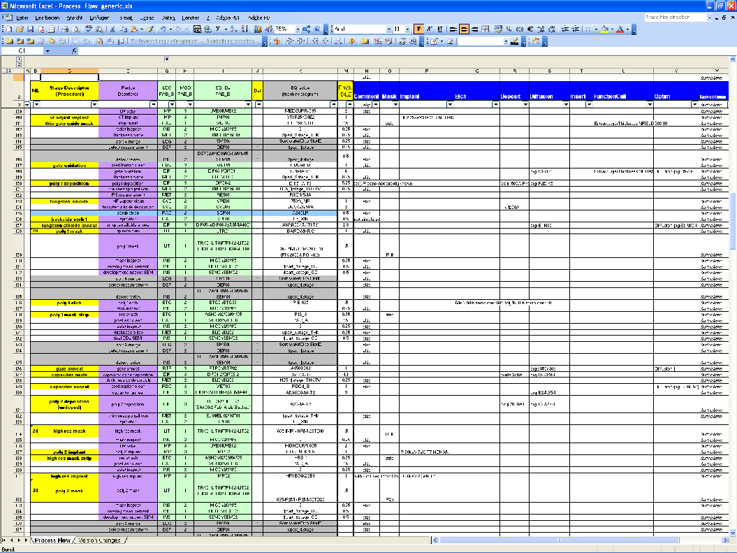 Excel Spreadsheets Templates For Small Business And Excel Spreadsheet Templates For Tracking