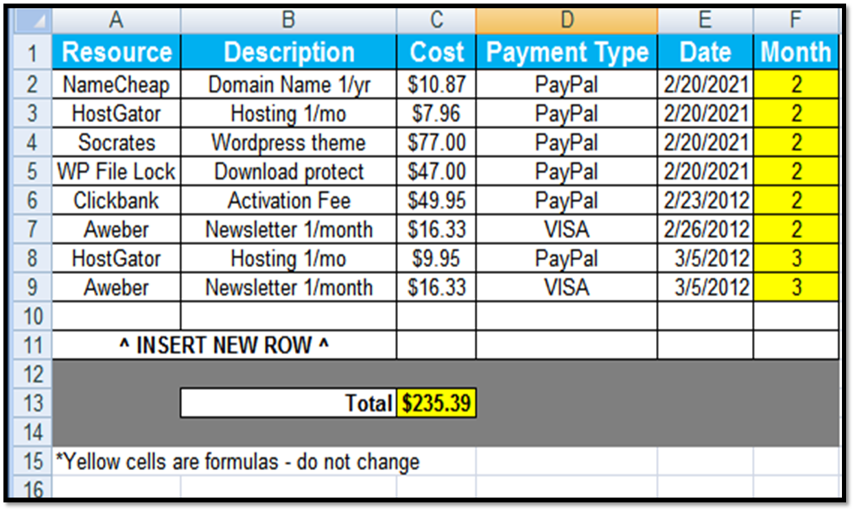 Financial Plan Template Free Excel