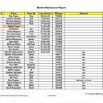 Fleet Maintenance Spreadsheet Template