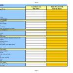 Fleet Management Excel Spreadsheet Free