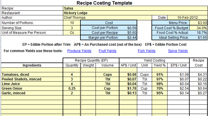Food Cost Analysis Calculator